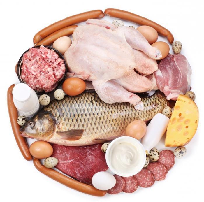 рацион дня правильного питания