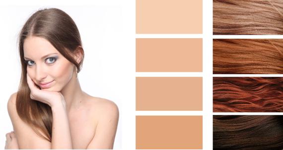 Правильно выбираем цвет волос - Женский сайт FCW.SU