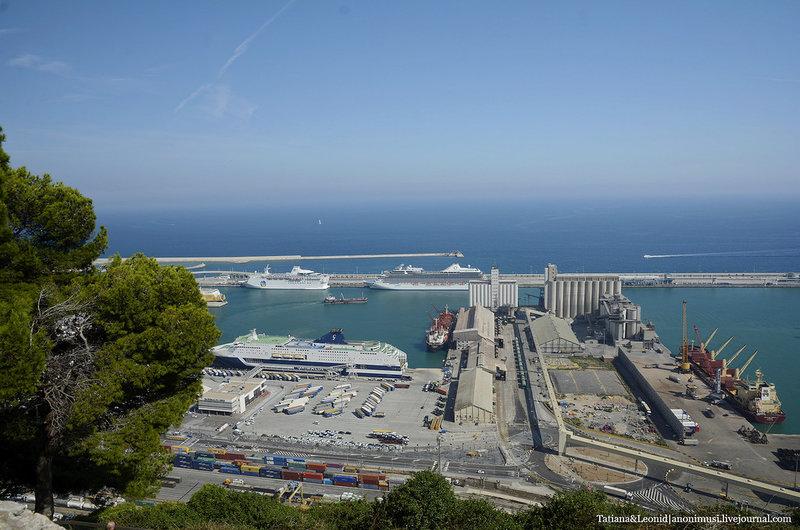 Торговый порт Барселоны. Испания