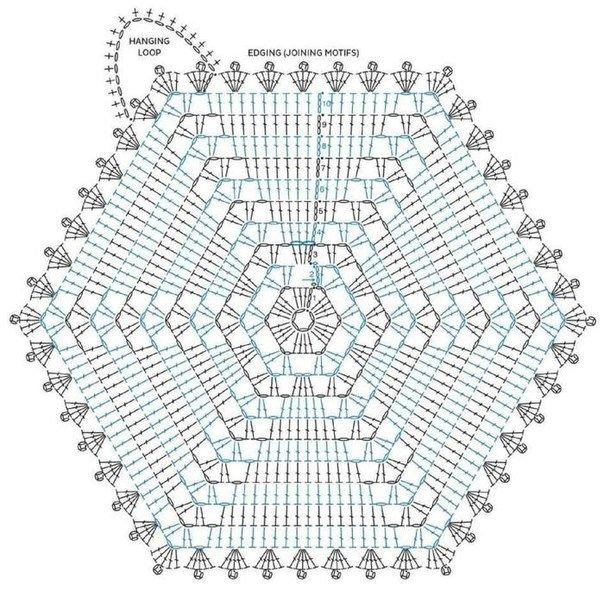 шестиугольник схемы крючком