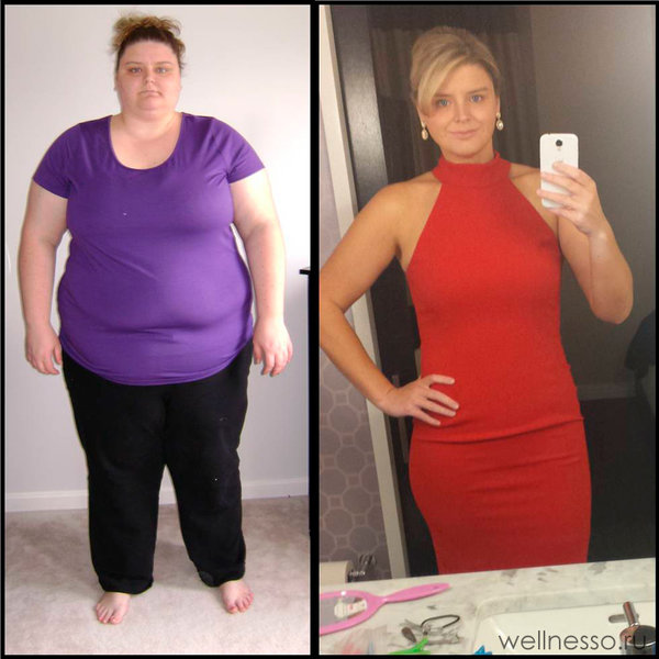 Форумы Диет Отзывы. Эффективные диеты отзывы и результаты похудевших