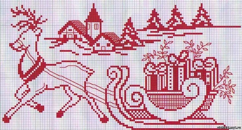 Маленькие поделки и миниатюры, сделанные своими руками, вышитые елочные игрушки, популярный нынче сапожок, все это привносит атмосферу праздника в наши дома. В преддверии празднования мастерицы, увлекающиеся вышивкой крестом ищут подходящие схемы для создания интересных изделий.