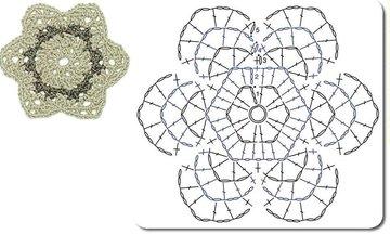 сайт вязаная сказка предлагает самые простые схемы вязания крючком