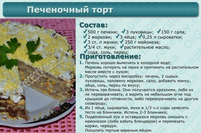 Рецепты тортов на картинках, день