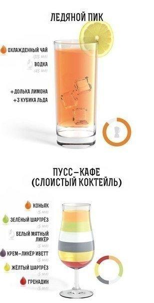 Популярные коктейли с водкой