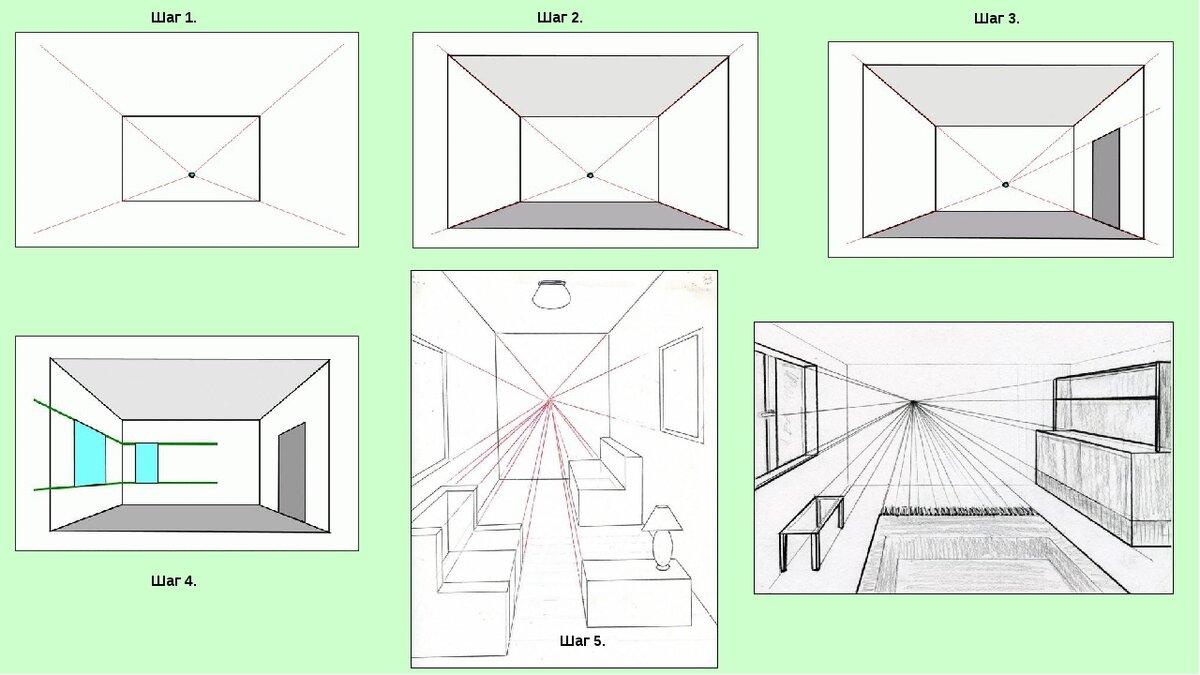 время фронтальная перспектива комнаты в картинках полета