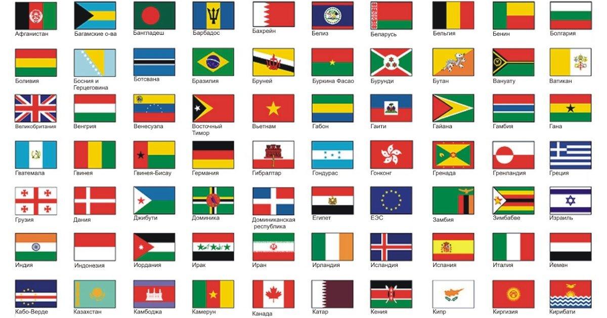 Морские флаги стран мира в картинках с названиями страны