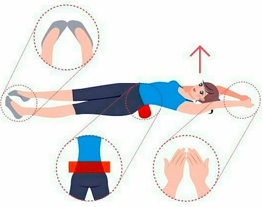 Японская Практика Похудения. Японский метод Фукуцудзи - принципы похудения и отзывы врачей