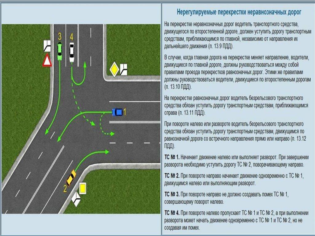 высокорослых пдд правила проезда перекрестков в картинках рф сосредоточен