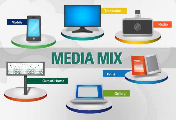 the internet and new ways of media coverage