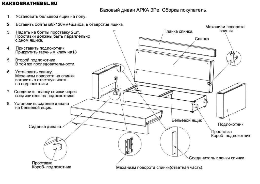Как собрать диван монако угловой от много мебели: схема сборки.