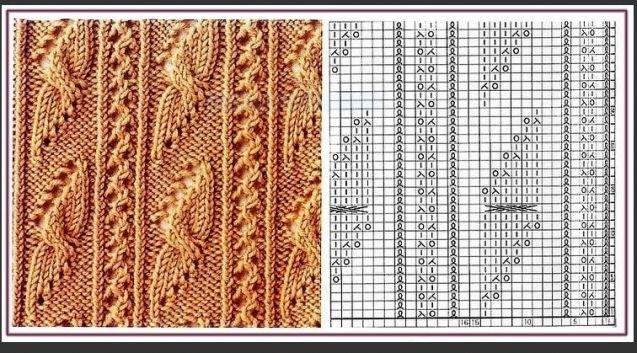 Вязание спицами. схемы вязки