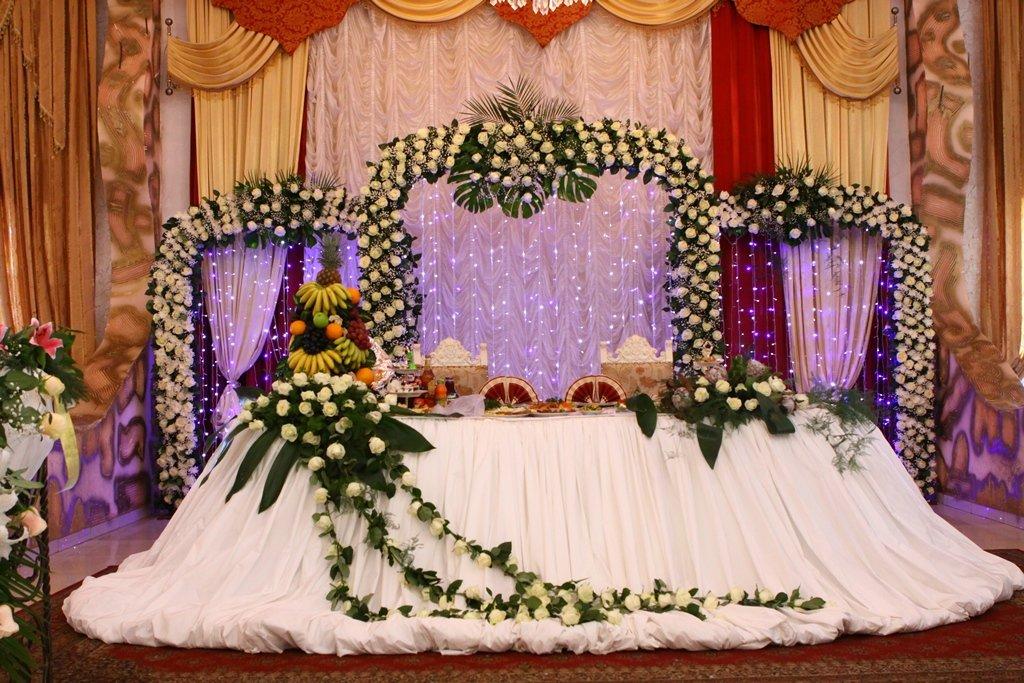 Картинки свадебное оформлен