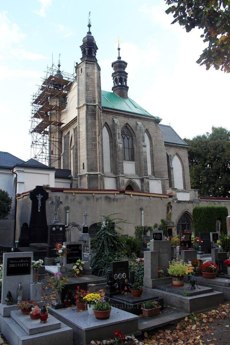 Костница – символ жизни после смерти