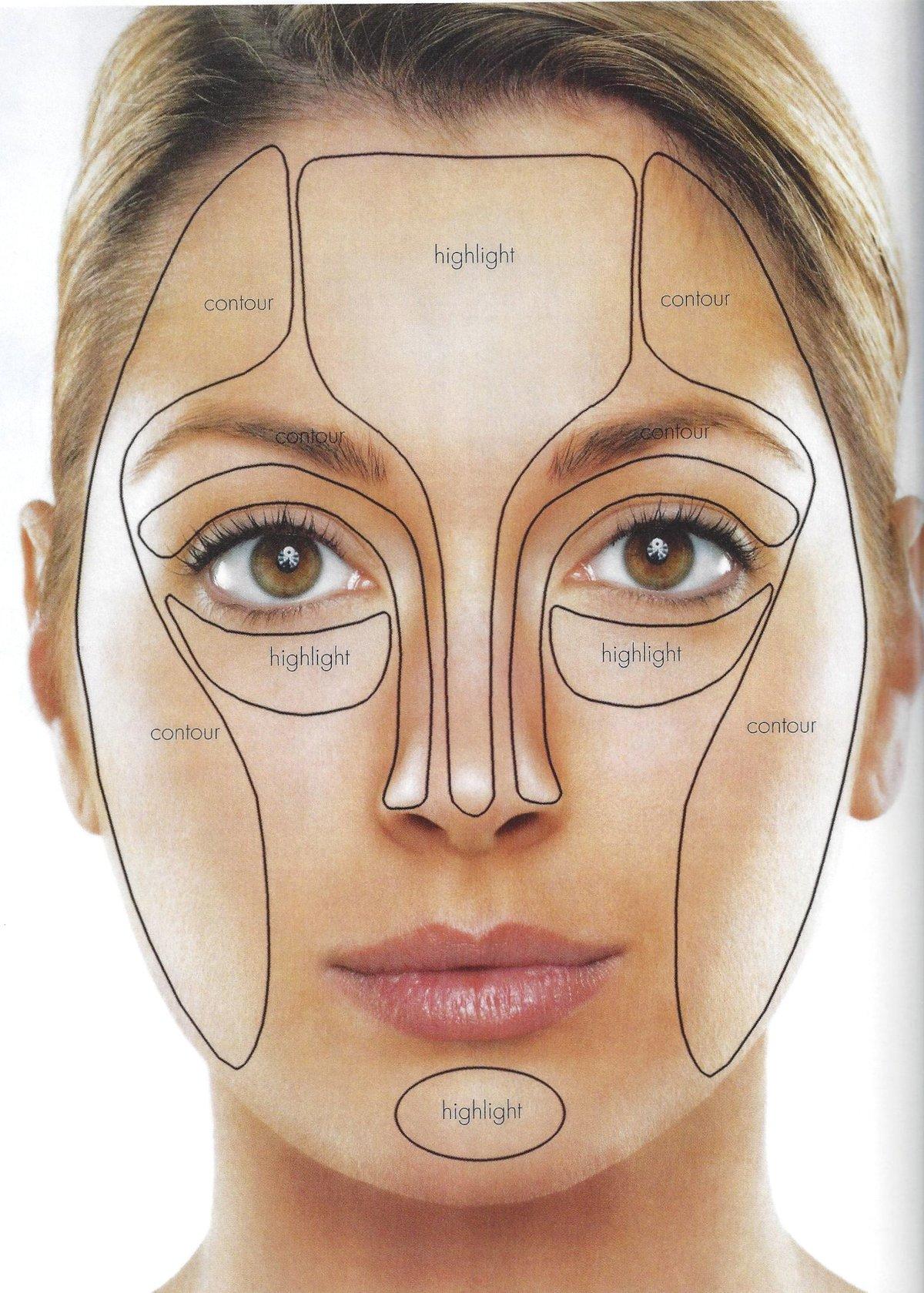 Oval Face Makeup Tips  Saubhaya Makeup