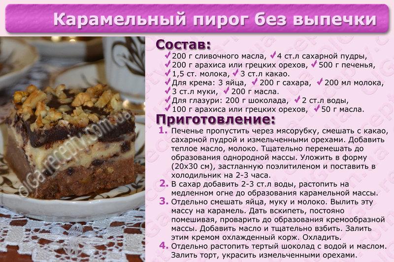 Выпечка рецептами картинками