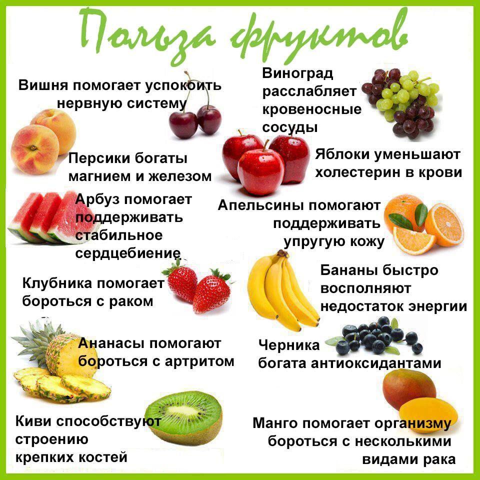 Какие Фрукты Самые Полезные При Диете. Какие фрукты при похудении можно есть, а какие нельзя