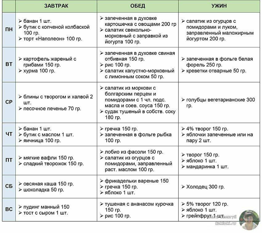 Pdf система похудения минус 60