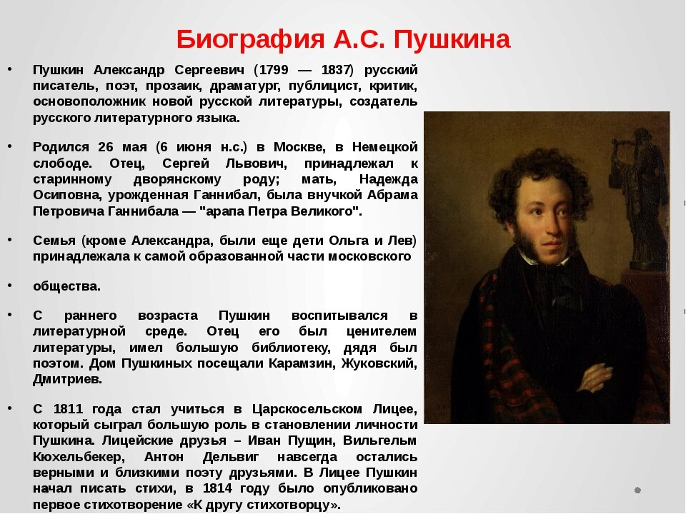 Биография краткая с картинки пушкина
