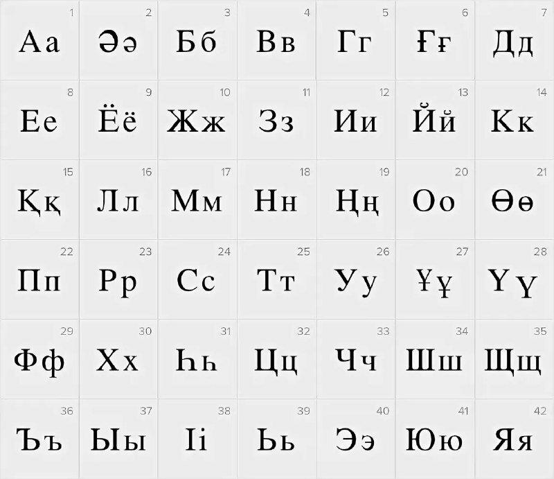 через несколько картинки казакша алфавит так остался самым