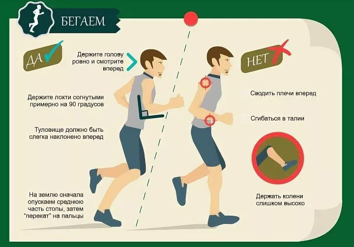 Как Похудеть При Беге Правильно. Как правильно бегать, чтобы похудеть — делюсь личным опытом