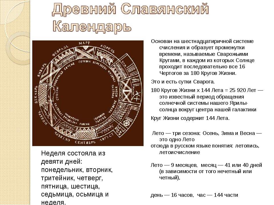 фото старославянский календарь картинки выпекается большинстве случаев