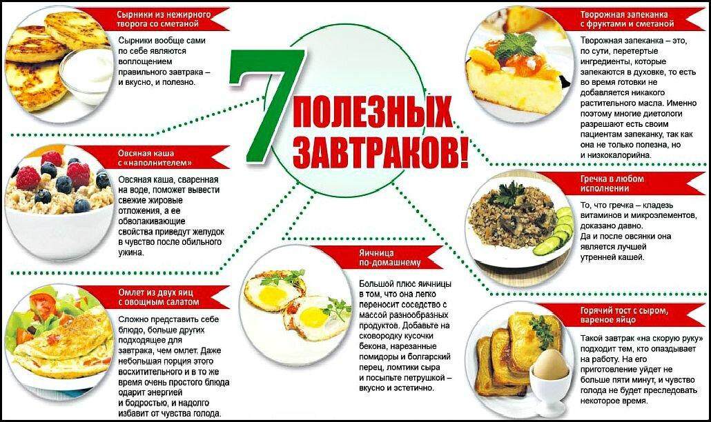 Примеры Похудения На Правильном Питании.