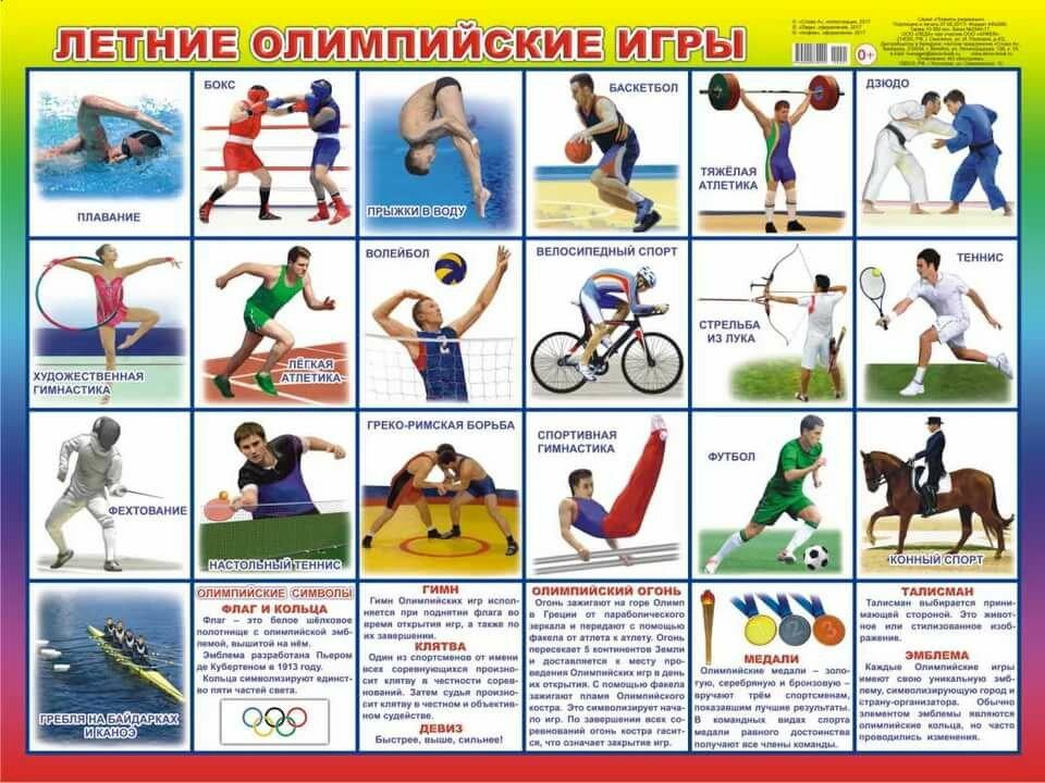стиле шале все виды спорта с картинками и названиями сказать, что многие