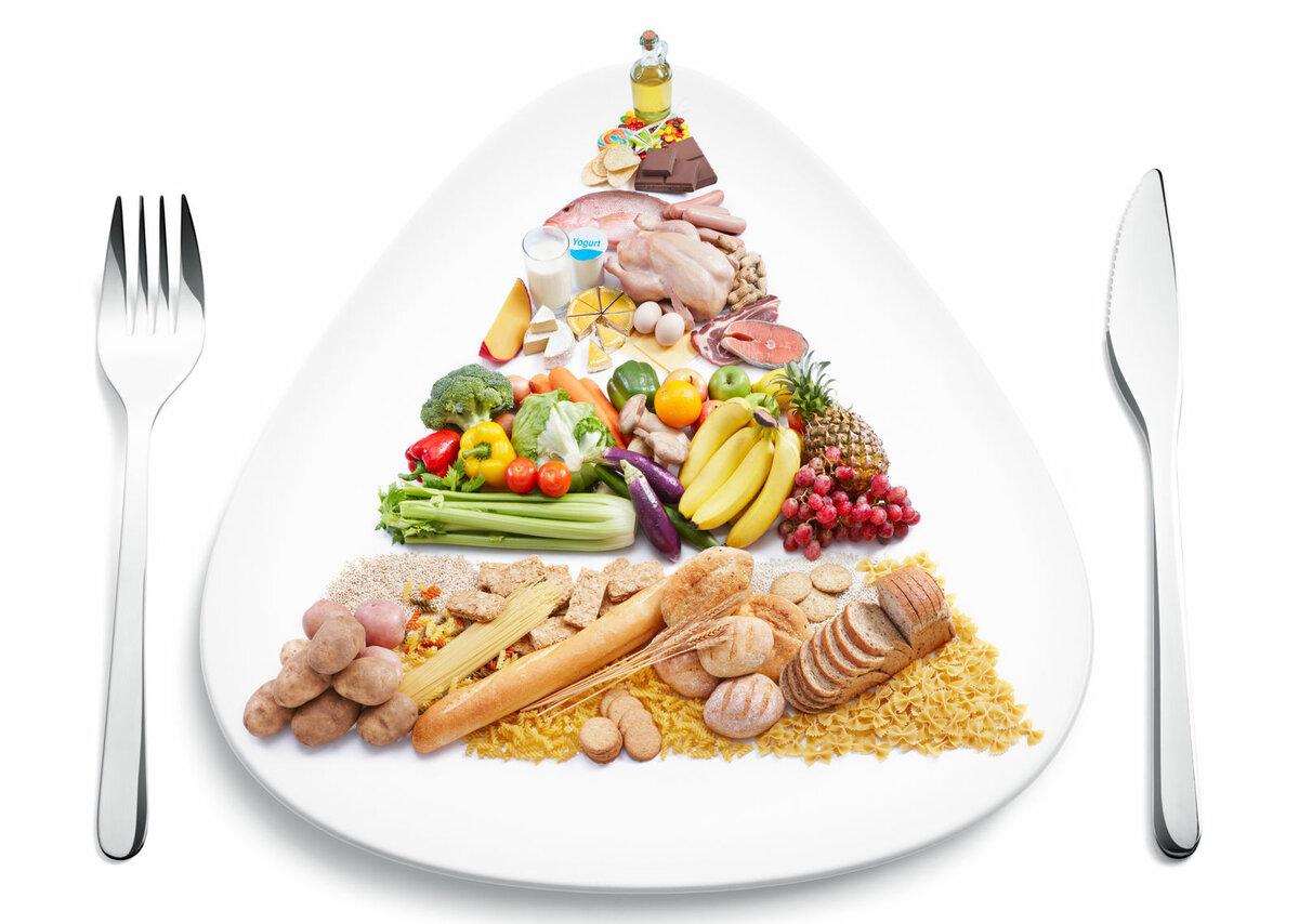 Здоровое Питание Диета 5. Диета Стол 5