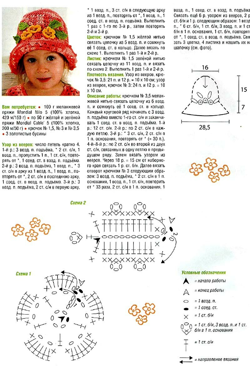 Шапочки крючком с описанием схемой картинкой