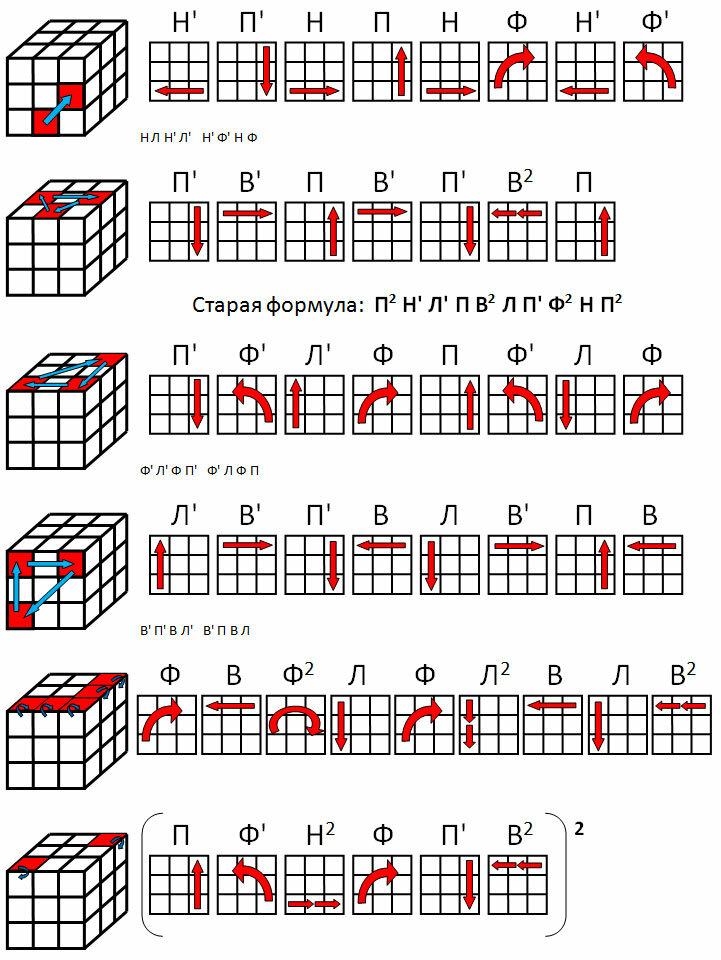 правила для сбора кубика рубика в картинках заболевания