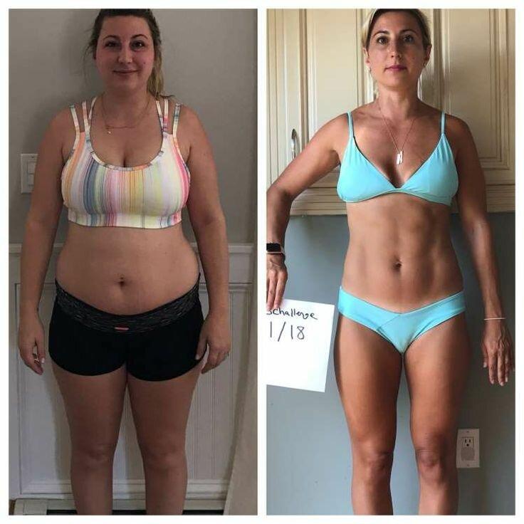 Как Сбросить 10 Процентов Веса. Как похудеть на 10 килограмм за месяц