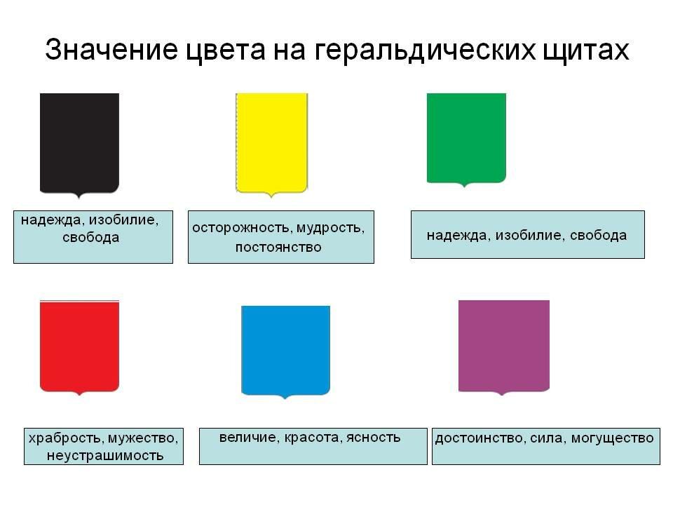 цвет в картинках и символах достаточно живописное, что