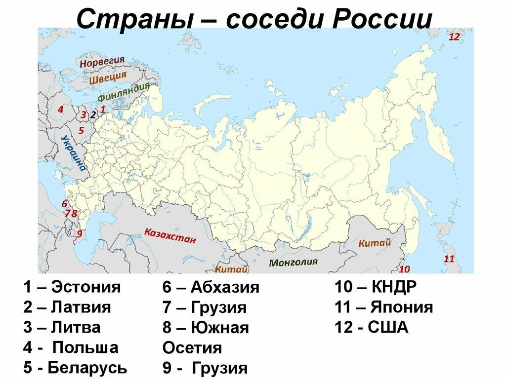 сухопутная граница россии на контурной карте качестве основного критерия