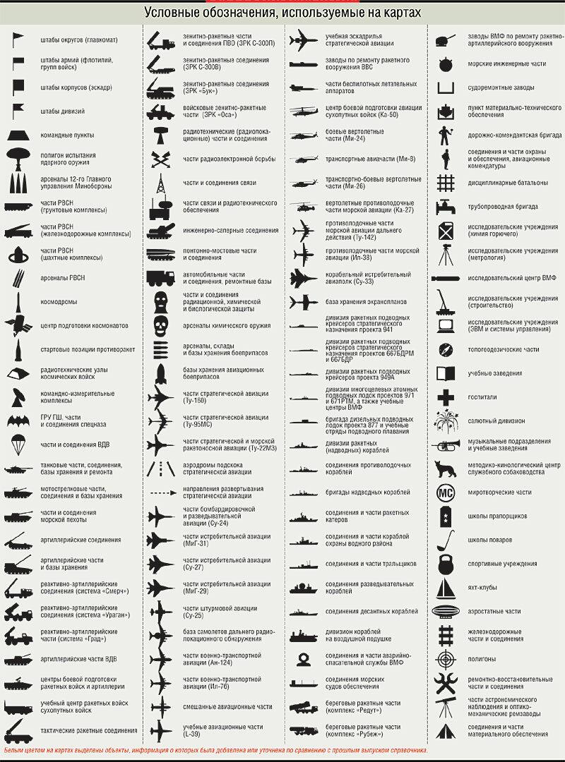 Военные топографические знаки картинки