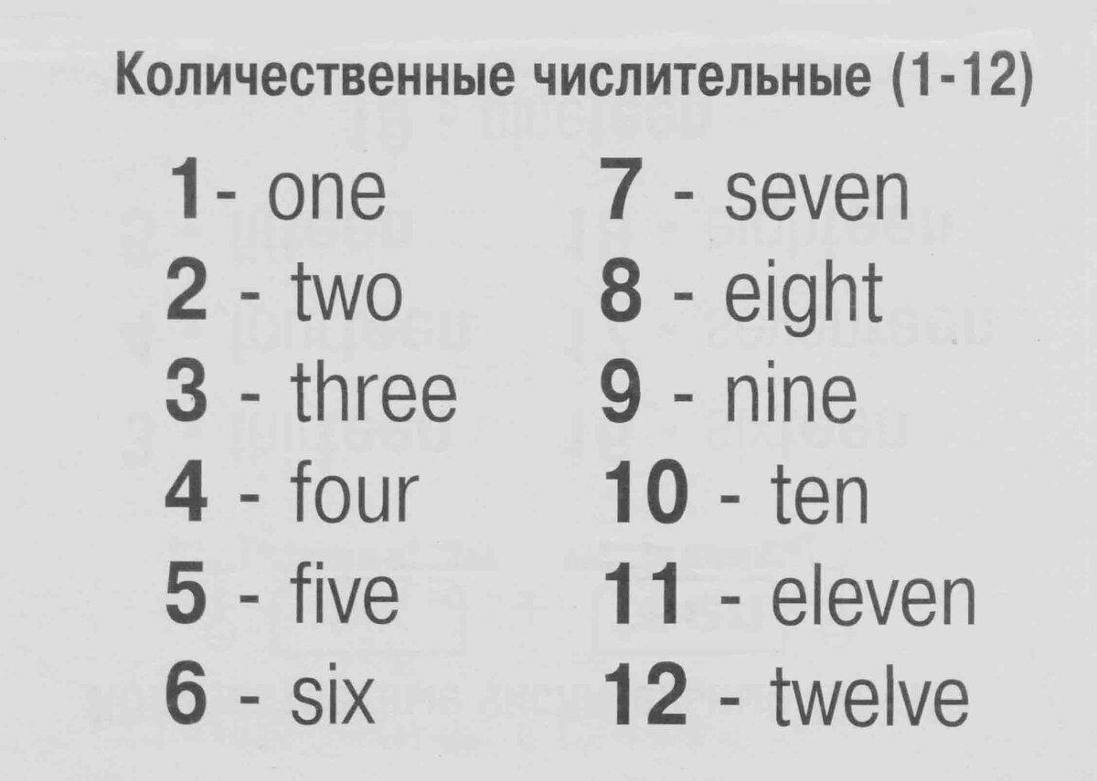 Картинки с английскими цифрами
