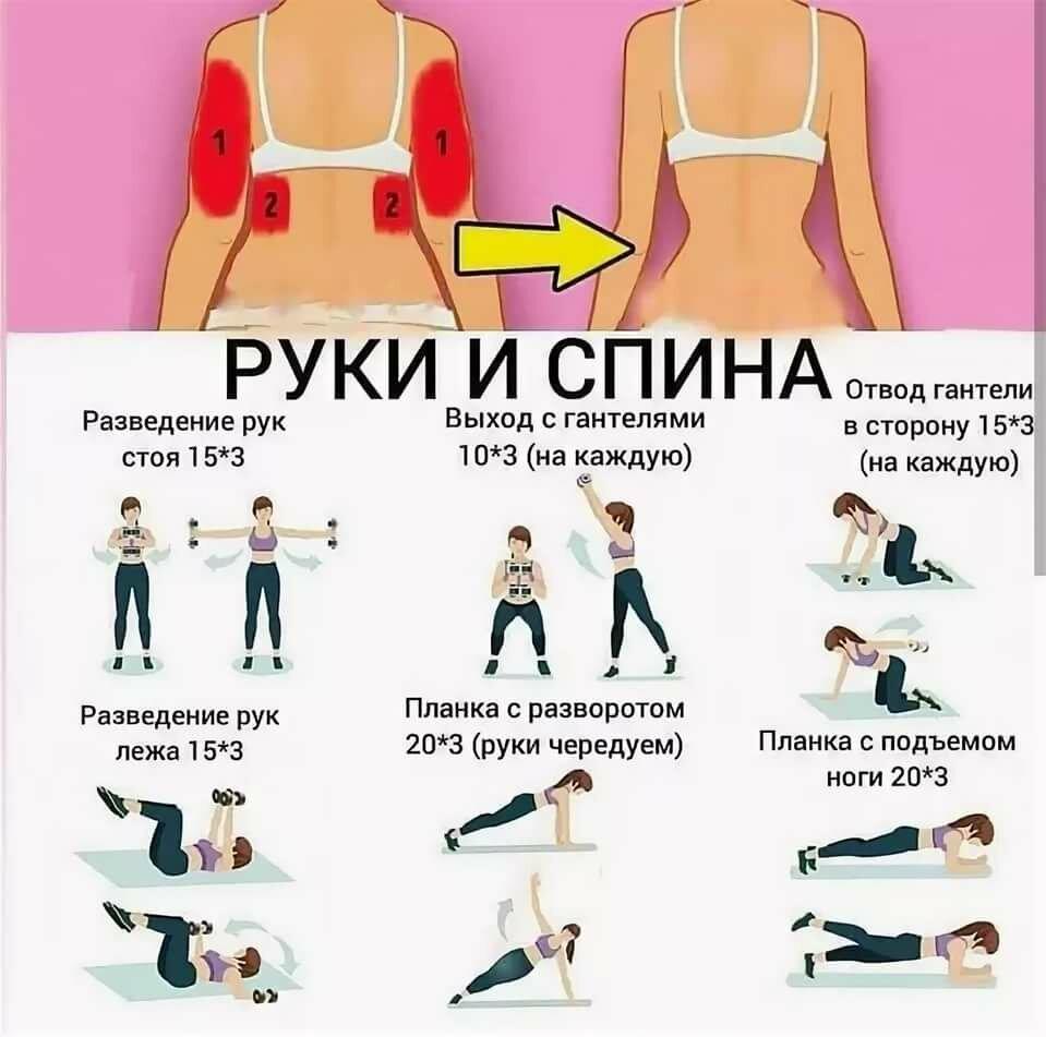 Чтобы похудеть рукам