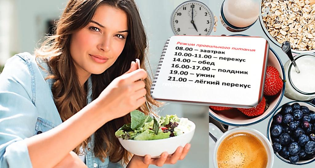 Какое время лучшее для диет
