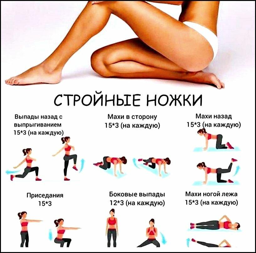 Упражнения в картинках для всех частей тела