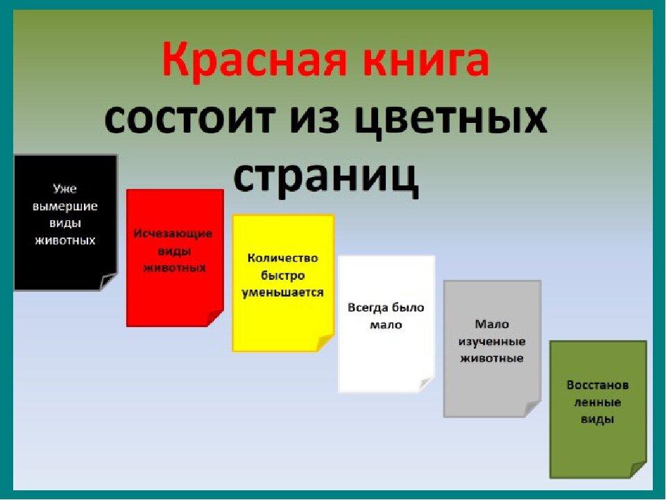 Красные страницы из красной книги картинки