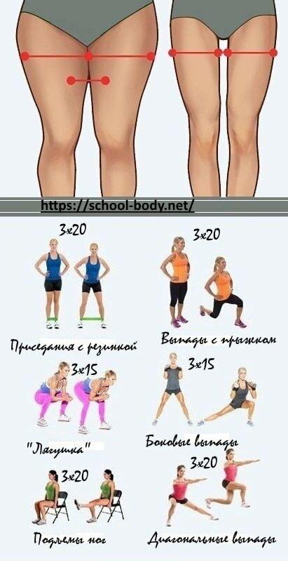 Комплекс Упражнений Для Похудение Ляшек. Как похудеть в ляжках