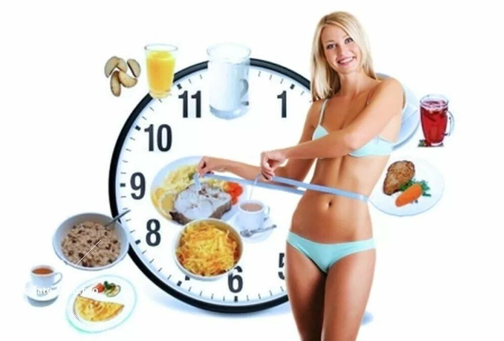 Как похудеть режим похудения