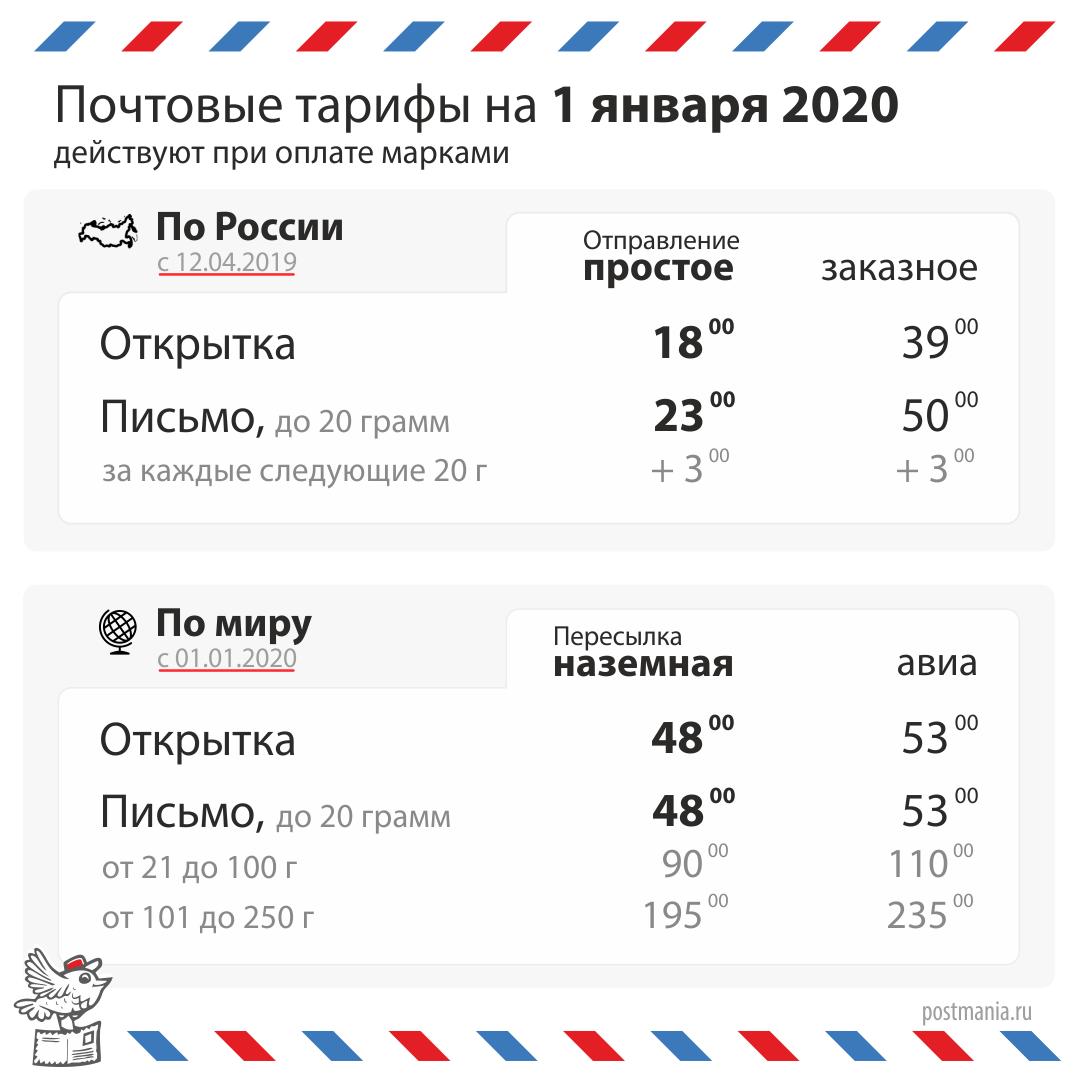 обзоре тарифы почты россии на открытки и письма оформленные поверхности, напротив