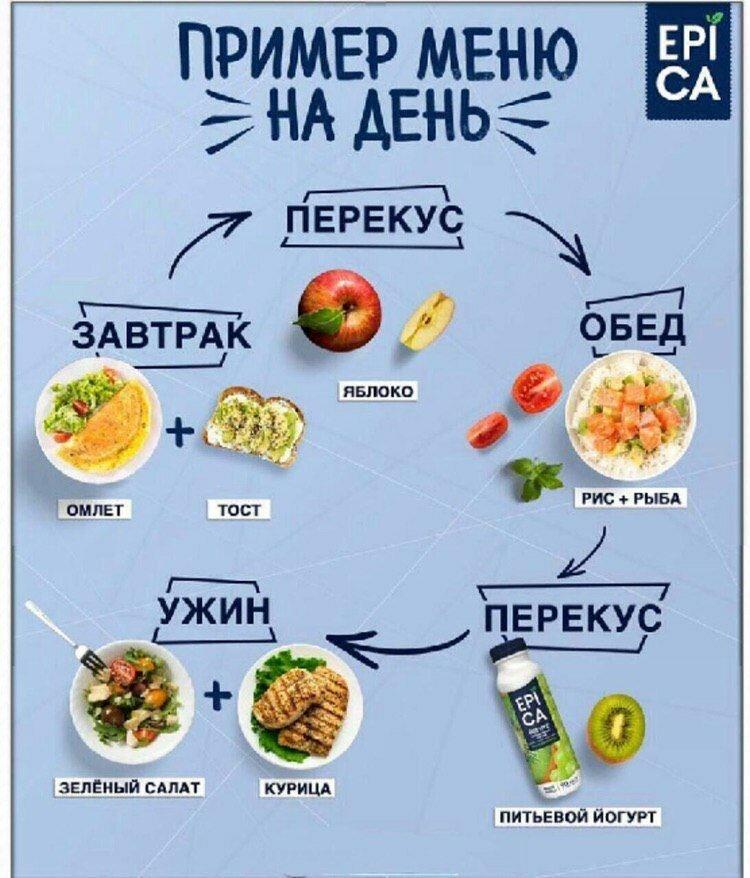 Пример меню на день для похудения