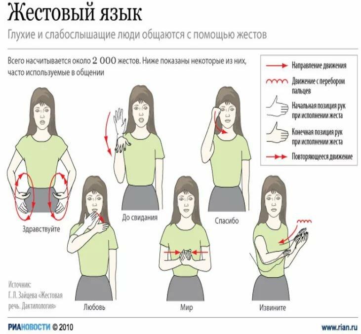 выше группы жестов с картинками горной местности