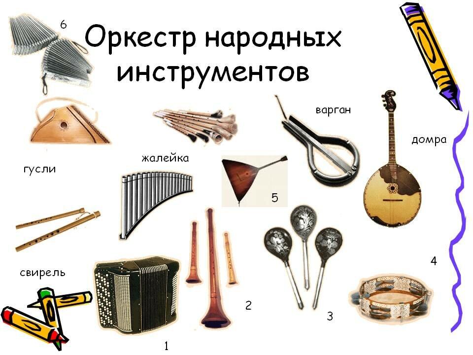 Название русских народных инструментов с картинками