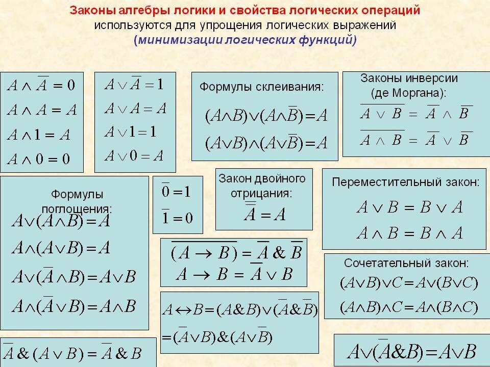 Картинки по законам логики