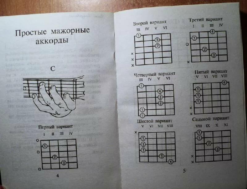Картинки как играть аккорды