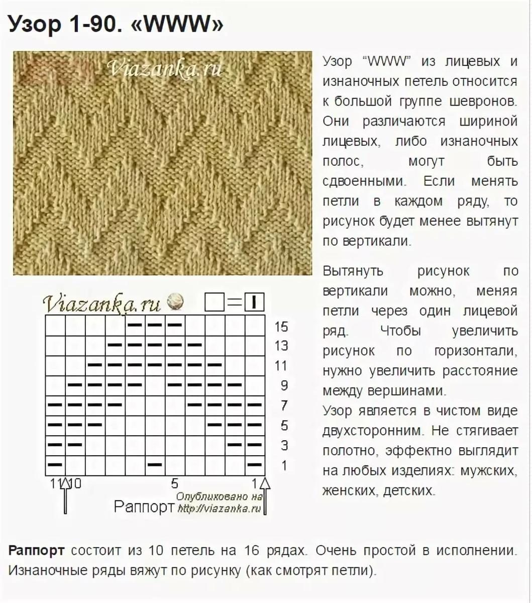 Вязание спицами в картинках и с описанием