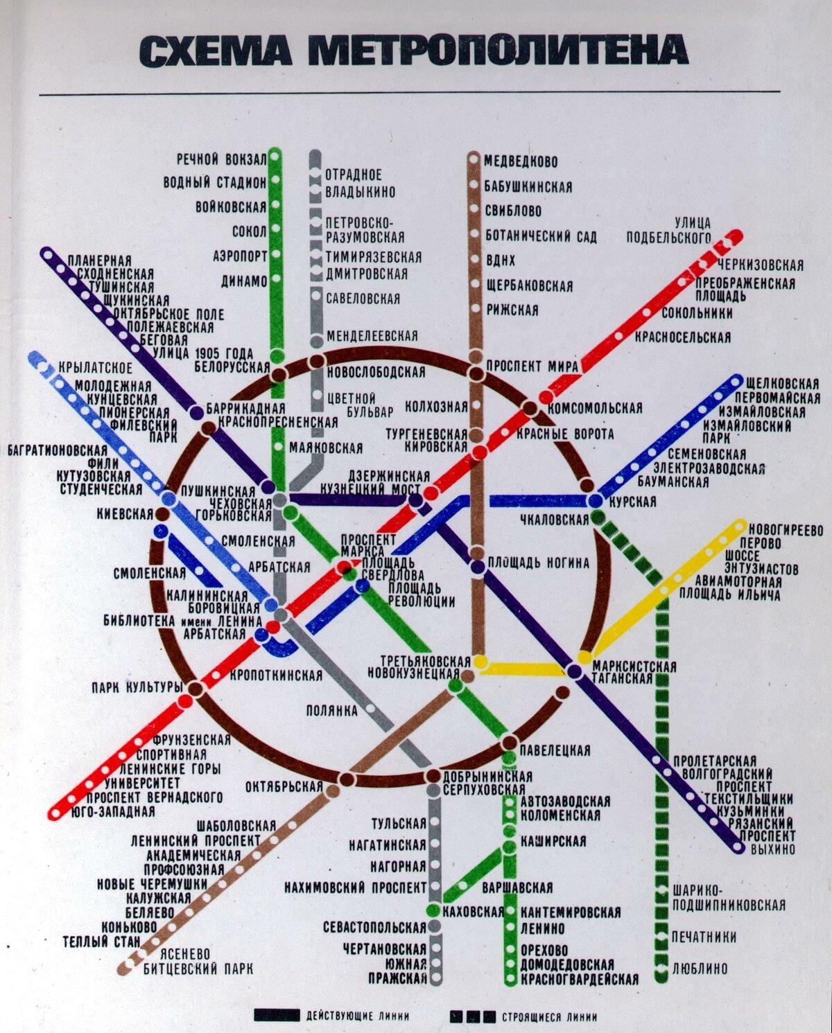 путешествие открытка схема метро фильмов про американскую